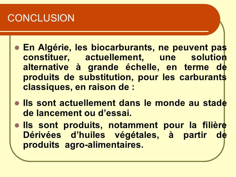 CONCLUSION En Algérie, les biocarburants, ne peuvent pas constituer, actuellement, une solution alternative à grande échelle, en terme de produits de