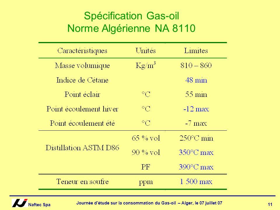 Naftec Spa Journée détude sur la consommation du Gas-oil – Alger, le 07 juillet 07 11 Spécification Gas-oil Norme Algérienne NA 8110