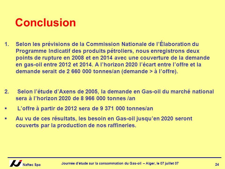 Naftec Spa Journée détude sur la consommation du Gas-oil – Alger, le 07 juillet 07 24 1.Selon les prévisions de la Commission Nationale de lÉlaboratio
