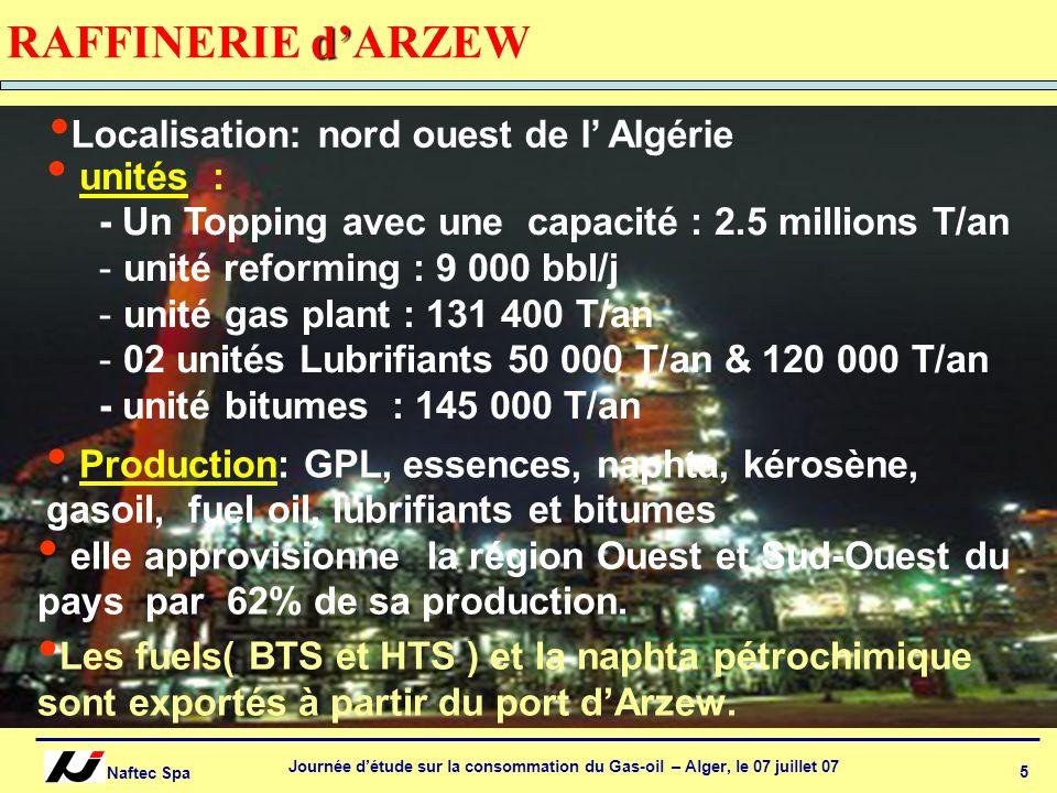 Naftec Spa Journée détude sur la consommation du Gas-oil – Alger, le 07 juillet 07 16 Programme de réhabilitation et dadaptation des raffineries AlgerSkikdaArzew Hassi Messaoud Total Capacité Kt/an (et par rapport au Design) 3 645 (135%) 18 000 (120%)3 750 (150%) 1 645 (avec 135% sur RHM2) 27 040 Nouvelles unités DHDS, HOC, LNHT/ISOM DHDS, LNHT/ISOM DHDS, LNHT/ISOM DHDS, LNHT/ISOM Réhabilitation CDU, GP, REF CDU CDU, GP, REF CDU, REF Le programme de réhabilitation, de modernisation et dadaptation des raffineries sera achevé à fin 2011, prévoit entre autres laugmentation des capacités des Topping et limplantation dans chaque raffinerie, de nouvelles unités dIsomérisation, dHydrodésulfuration de gas-oil, et dun hydrocraking à la raffinerie dAlger pour la production des essences et du gas-oil aux spécifications européennes (Euro 2009): La capacité totale des raffineries va passer de 21,7 millions de tonnes à près de 27 millions de tonnes / an.