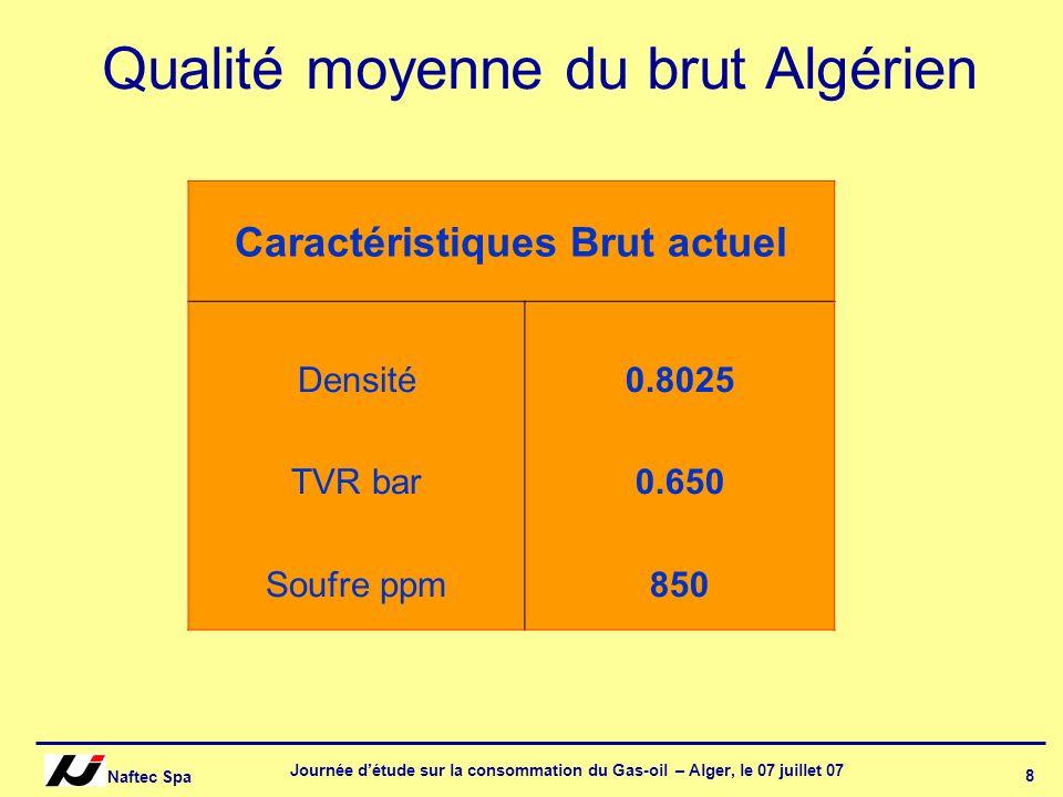 Naftec Spa Journée détude sur la consommation du Gas-oil – Alger, le 07 juillet 07 8 Qualité moyenne du brut Algérien Caractéristiques Brut actuel Den