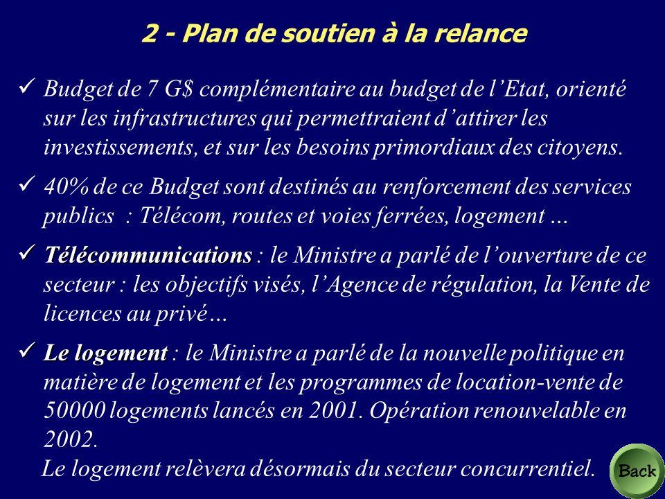 Budget de 7 G$ complémentaire au budget de lEtat, orienté sur les infrastructures qui permettraient dattirer les investissements, et sur les besoins primordiaux des citoyens.