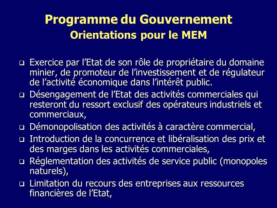 Exercice par lEtat de son rôle de propriétaire du domaine minier, de promoteur de linvestissement et de régulateur de lactivité économique dans lintérêt public.