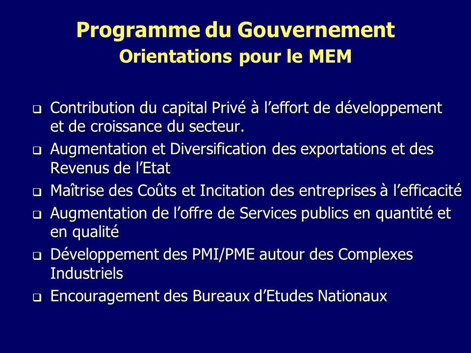 Contribution du capital Privé à leffort de développement et de croissance du secteur.