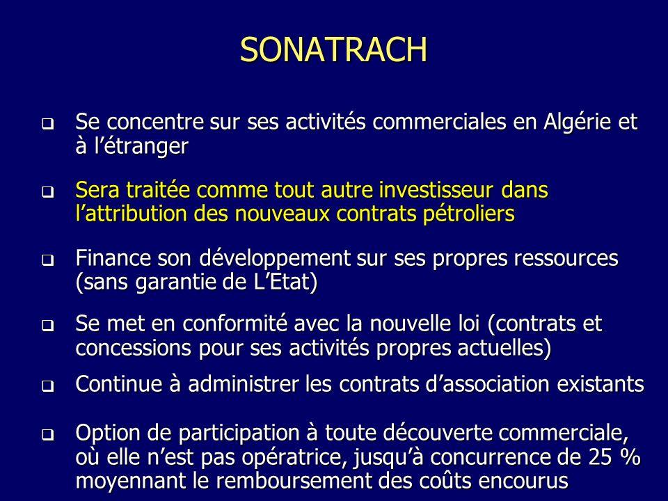 Se concentre sur ses activités commerciales en Algérie et à létranger Se concentre sur ses activités commerciales en Algérie et à létranger Sera traitée comme tout autre investisseur dans lattribution des nouveaux contrats pétroliers Sera traitée comme tout autre investisseur dans lattribution des nouveaux contrats pétroliers Finance son développement sur ses propres ressources (sans garantie de LEtat) Finance son développement sur ses propres ressources (sans garantie de LEtat) Se met en conformité avec la nouvelle loi (contrats et concessions pour ses activités propres actuelles) Se met en conformité avec la nouvelle loi (contrats et concessions pour ses activités propres actuelles) Continue à administrer les contrats dassociation existants Continue à administrer les contrats dassociation existants Option de participation à toute découverte commerciale, où elle nest pas opératrice, jusquà concurrence de 25 % moyennant le remboursement des coûts encourus Option de participation à toute découverte commerciale, où elle nest pas opératrice, jusquà concurrence de 25 % moyennant le remboursement des coûts encourus SONATRACH