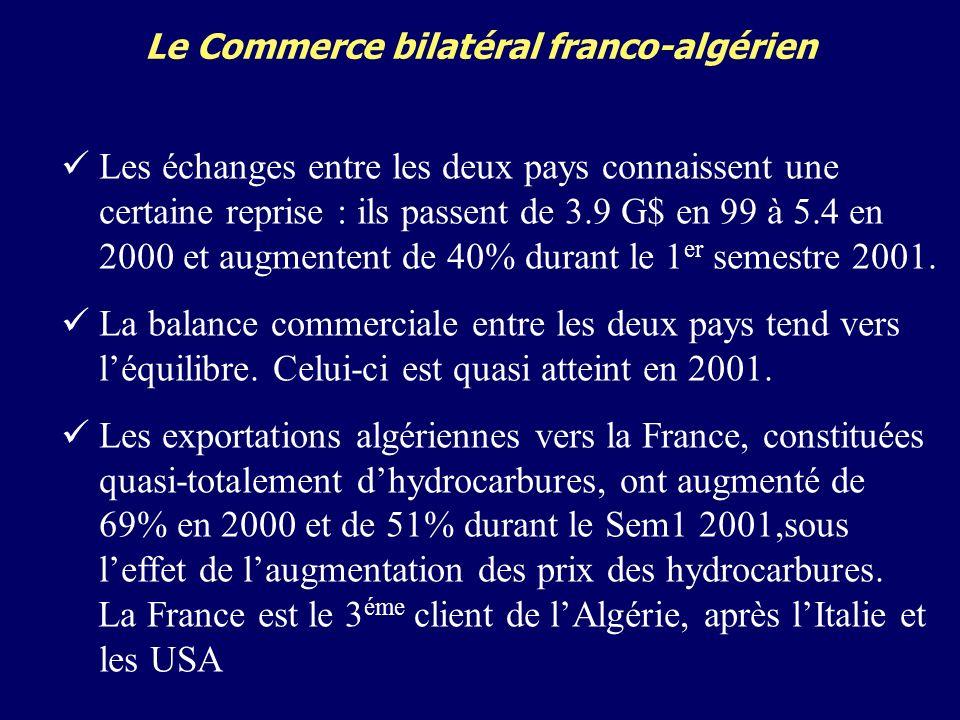 Le Commerce bilatéral franco-algérien Les échanges entre les deux pays connaissent une certaine reprise : ils passent de 3.9 G$ en 99 à 5.4 en 2000 et augmentent de 40% durant le 1 er semestre 2001.