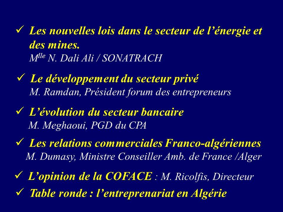 Lopinion de la COFACE : M. Ricolfis, Directeur Lopinion de la COFACE : M.