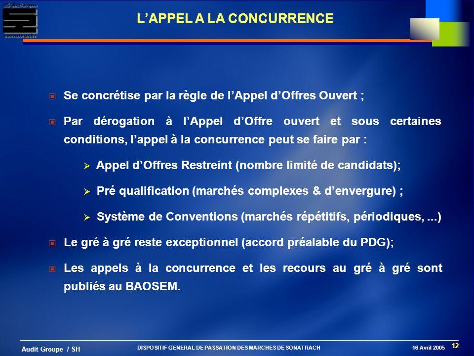 12 Audit Groupe / SH LAPPEL A LA CONCURRENCE Se concrétise par la règle de lAppel dOffres Ouvert ; Par dérogation à lAppel dOffre ouvert et sous certa