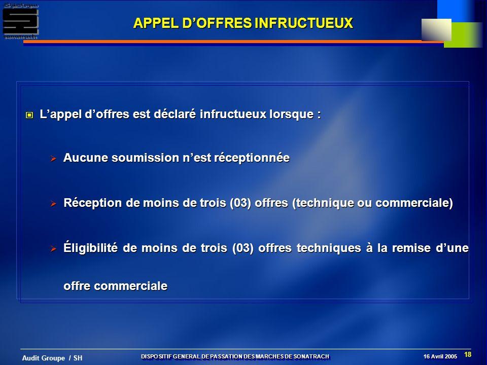 18 Audit Groupe / SH APPEL DOFFRES INFRUCTUEUX Lappel doffres est déclaré infructueux lorsque : Lappel doffres est déclaré infructueux lorsque : Aucun
