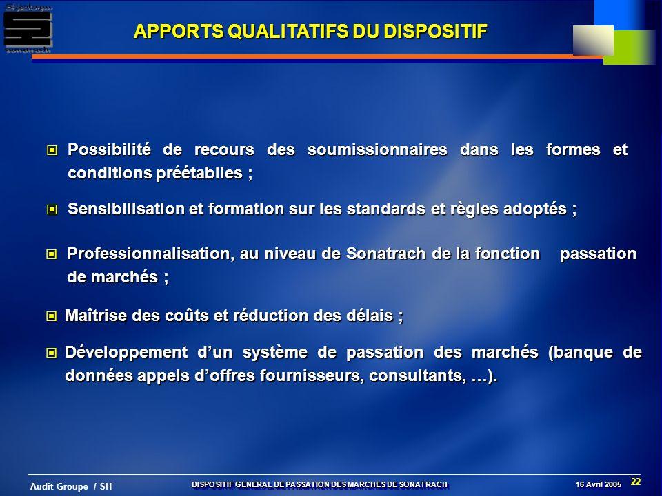 22 Audit Groupe / SH Possibilité de recours des soumissionnaires dans les formes et conditions préétablies ; Possibilité de recours des soumissionnair