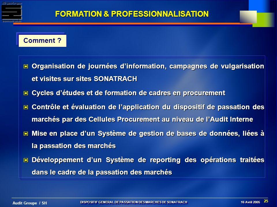 25 Audit Groupe / SH Comment ? Organisation de journées dinformation, campagnes de vulgarisation et visites sur sites SONATRACH Organisation de journé