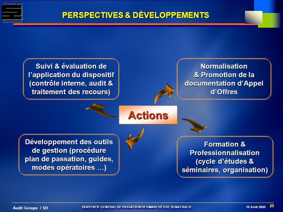 29 Audit Groupe / SH Actions Suivi & évaluation de lapplication du dispositif (contrôle interne, audit & traitement des recours) Formation & Professio