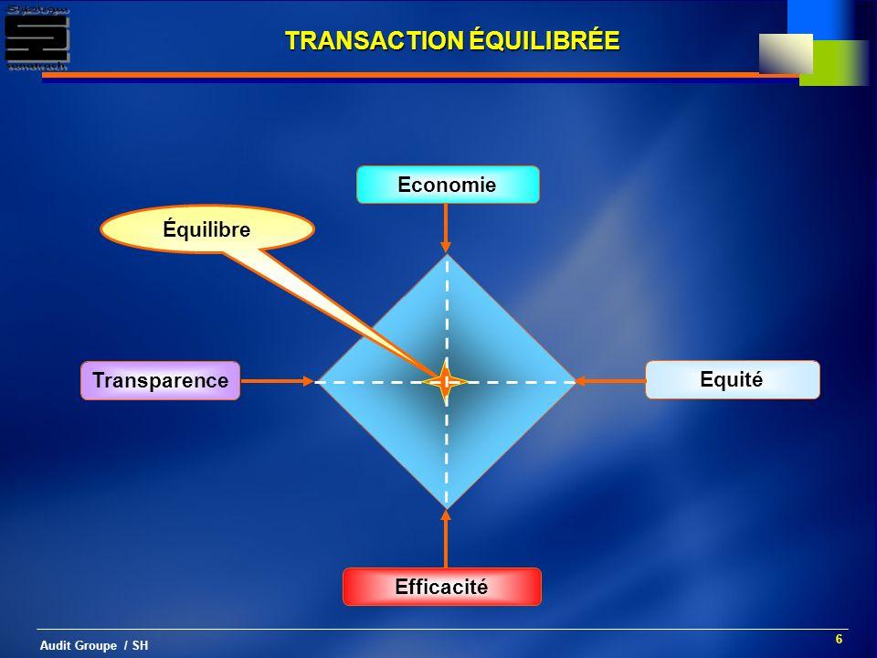 6 Audit Groupe / SH Economie Equité Transparence Efficacité Équilibre TRANSACTION ÉQUILIBRÉE