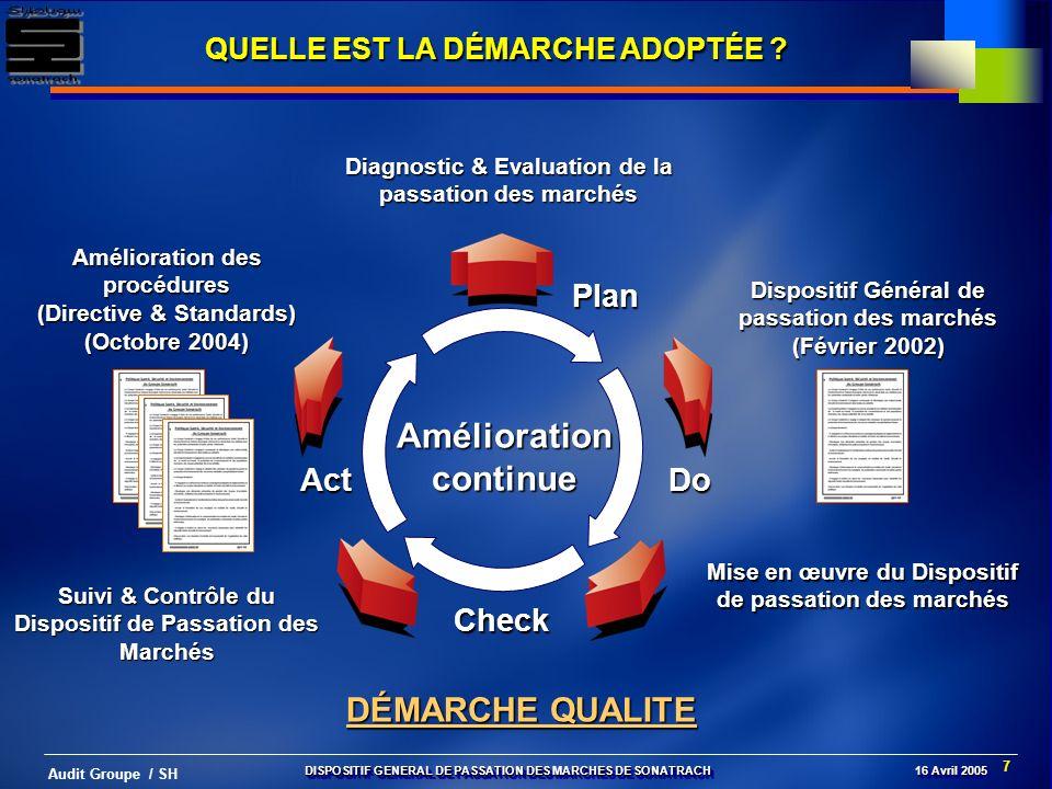 7 Audit Groupe / SH QUELLE EST LA DÉMARCHE ADOPTÉE ? Améliorationcontinue DoAct Check Plan Suivi & Contrôle du Dispositif de Passation des Marchés Amé