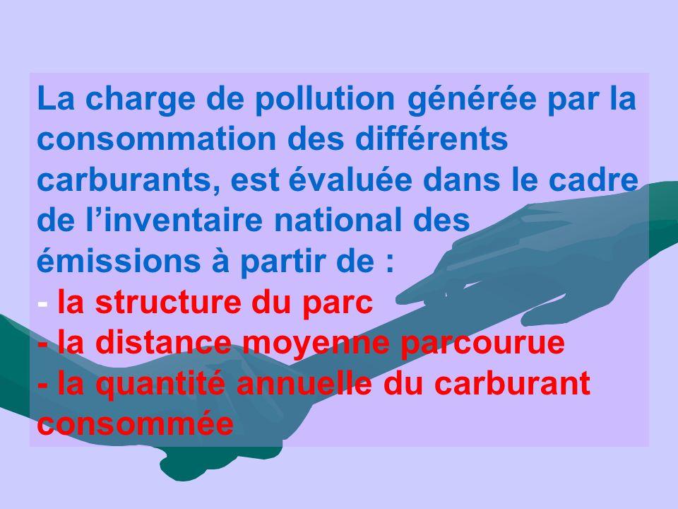 La charge de pollution générée par la consommation des différents carburants, est évaluée dans le cadre de linventaire national des émissions à partir