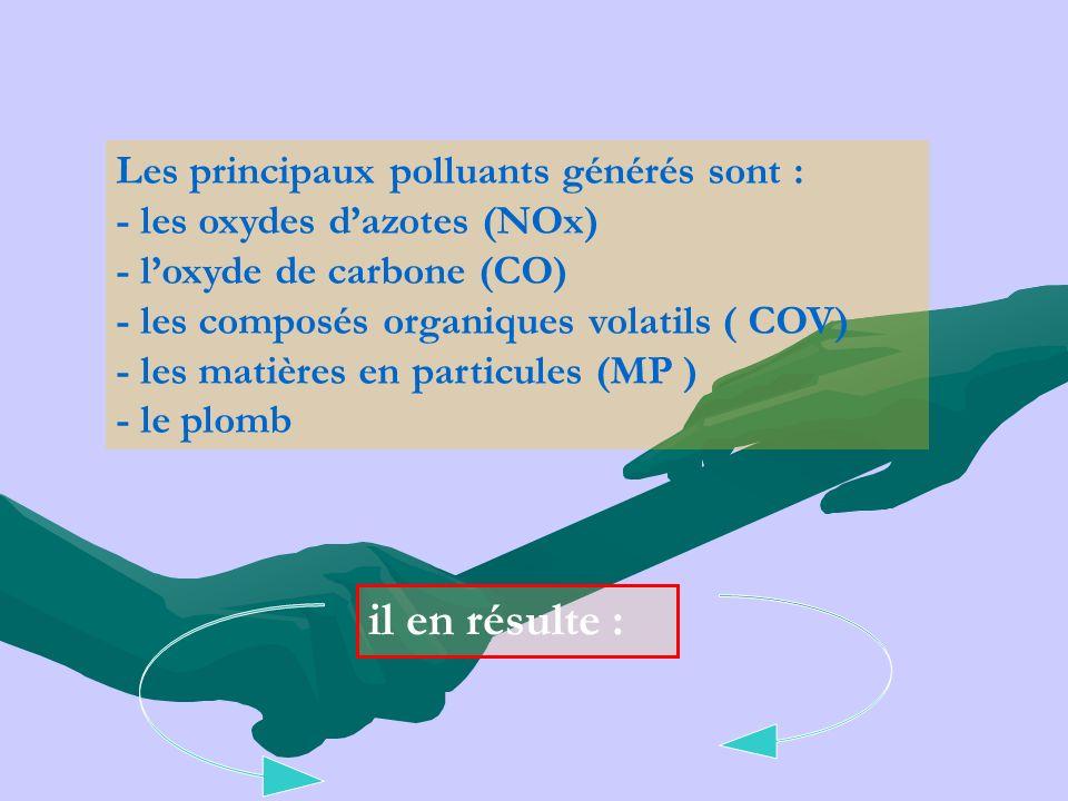 Les principaux polluants générés sont : - les oxydes dazotes (NOx) - loxyde de carbone (CO) - les composés organiques volatils ( COV) - les matières e