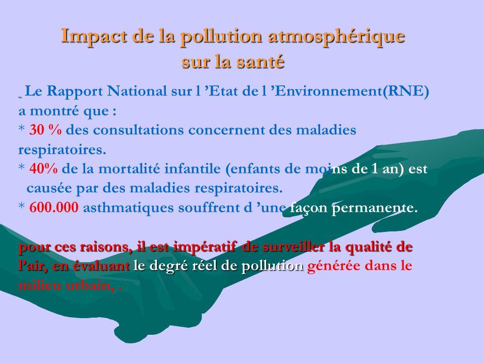 Impact de la pollution atmosphérique sur la santé Le Rapport National sur l Etat de l Environnement(RNE) a montré que : * 30 % des consultations conce