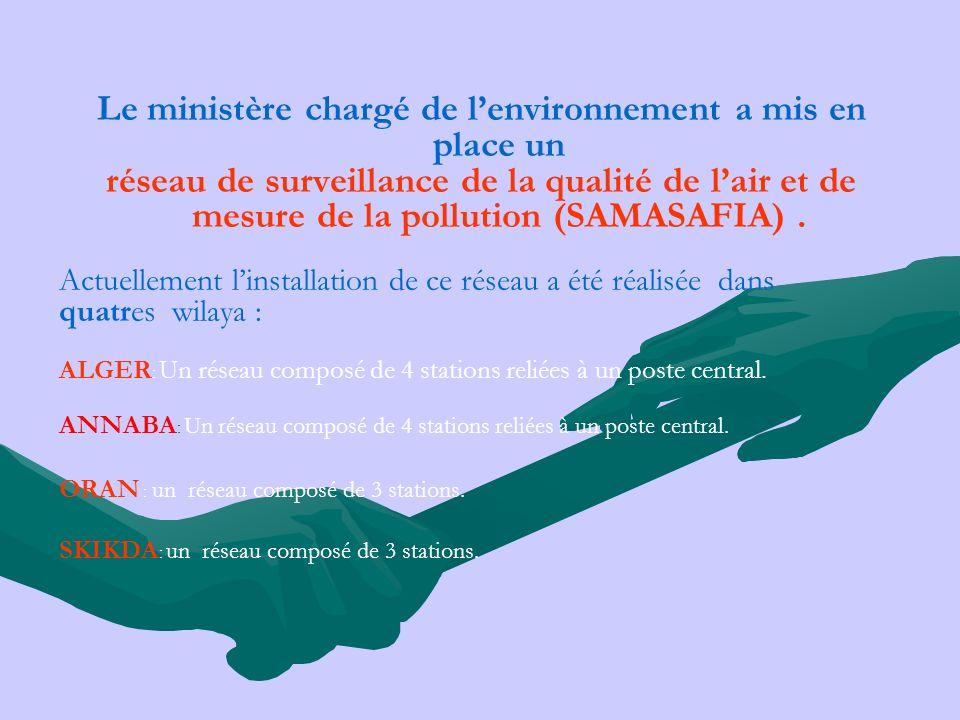 Le ministère chargé de lenvironnement a mis en place un réseau de surveillance de la qualité de lair et de mesure de la pollution (SAMASAFIA). Actuell