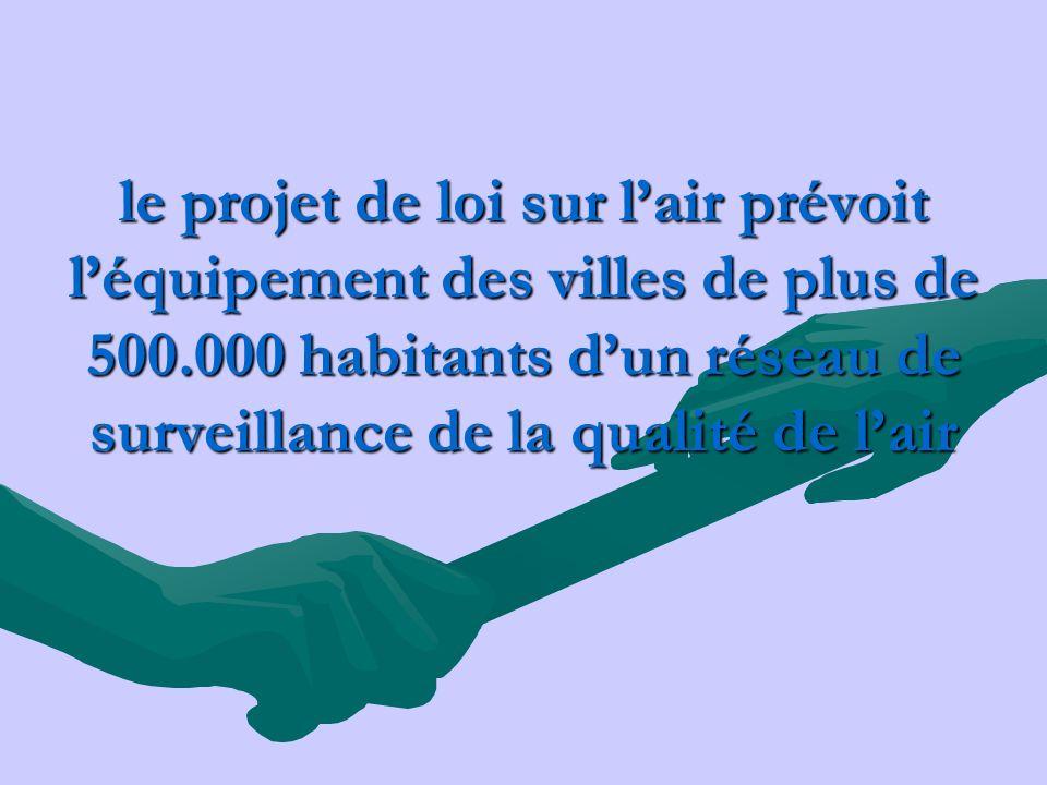 le projet de loi sur lair prévoit léquipement des villes de plus de 500.000 habitants dun réseau de surveillance de la qualité de lair