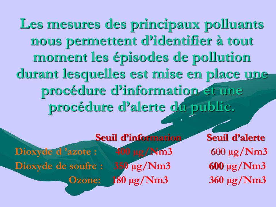 Les mesures des principaux polluants nous permettent didentifier à tout moment les épisodes de pollution durant lesquelles est mise en place une procé