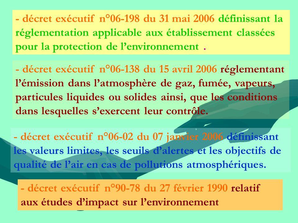 - décret exécutif n°06-138 du 15 avril 2006 réglementant lémission dans latmosphère de gaz, fumée, vapeurs, particules liquides ou solides ainsi, que