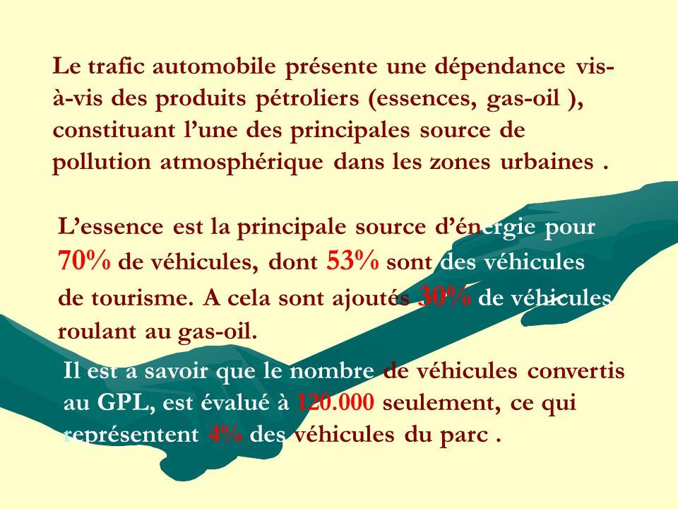 Le trafic automobile présente une dépendance vis- à-vis des produits pétroliers (essences, gas-oil ), constituant lune des principales source de pollu