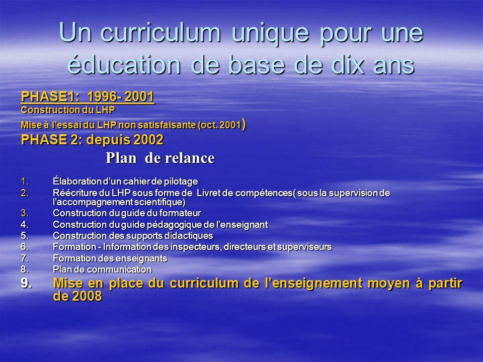 Un curriculum unique pour une éducation de base de dix ans PHASE1: 1996- 2001 Construction du LHP Mise à lessai du LHP non satisfaisante (oct.