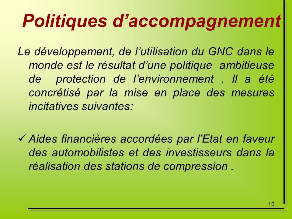 10 Politiques daccompagnement Le développement, de lutilisation du GNC dans le monde est le résultat dune politique ambitieuse de protection de lenvir