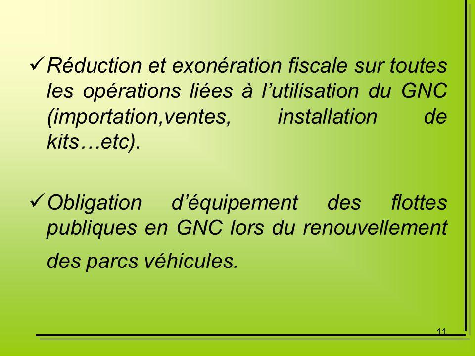11 Réduction et exonération fiscale sur toutes les opérations liées à lutilisation du GNC (importation,ventes, installation de kits…etc). Obligation d