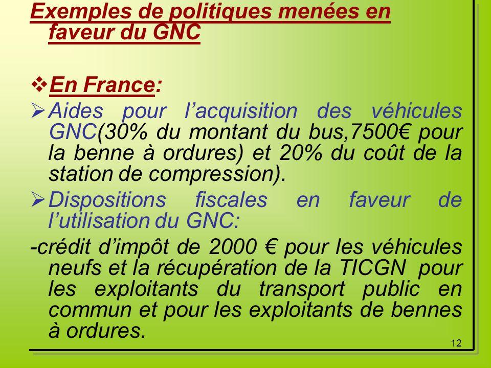 12 Exemples de politiques menées en faveur du GNC En France: Aides pour lacquisition des véhicules GNC(30% du montant du bus,7500 pour la benne à ordu