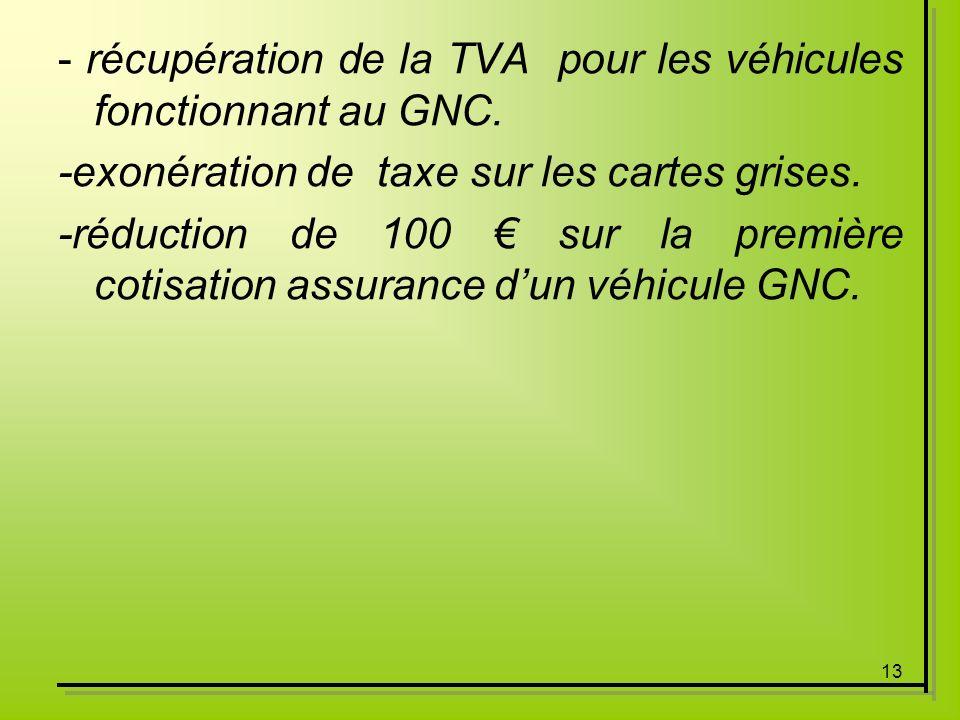 13 - récupération de la TVA pour les véhicules fonctionnant au GNC. -exonération de taxe sur les cartes grises. -réduction de 100 sur la première coti