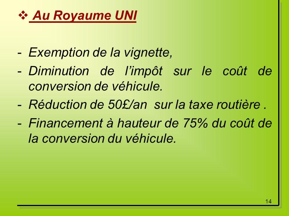 14 Au Royaume UNI -Exemption de la vignette, -Diminution de limpôt sur le coût de conversion de véhicule. -Réduction de 50£/an sur la taxe routière. -