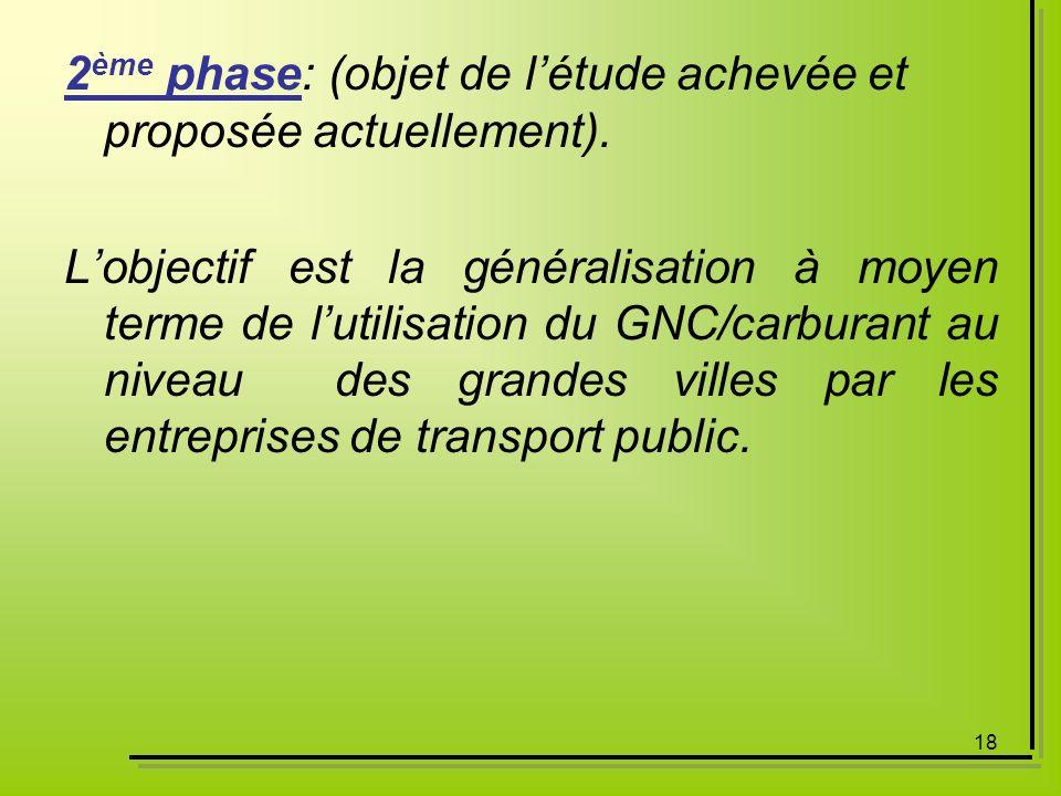 18 2 ème phase: (objet de létude achevée et proposée actuellement). Lobjectif est la généralisation à moyen terme de lutilisation du GNC/carburant au