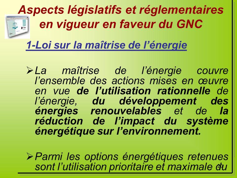 20 Aspects législatifs et réglementaires en vigueur en faveur du GNC 1-Loi sur la maîtrise de lénergie La maîtrise de lénergie couvre lensemble des ac