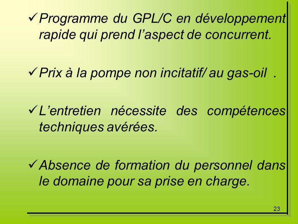 23 Programme du GPL/C en développement rapide qui prend laspect de concurrent. Prix à la pompe non incitatif/ au gas-oil. Lentretien nécessite des com