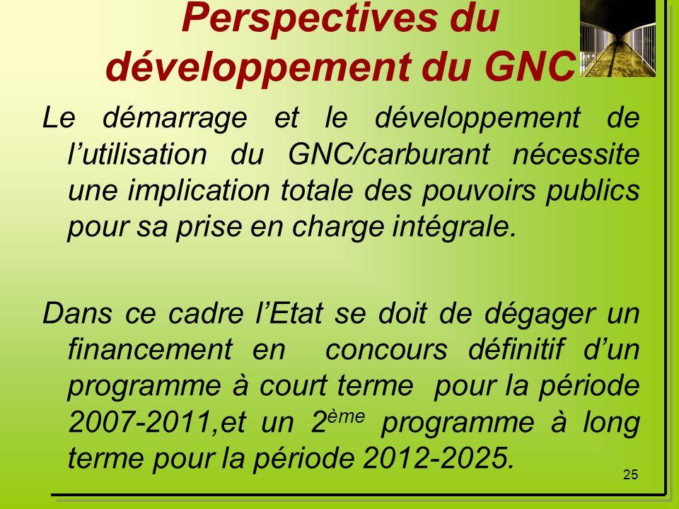 25 Perspectives du développement du GNC Le démarrage et le développement de lutilisation du GNC/carburant nécessite une implication totale des pouvoir