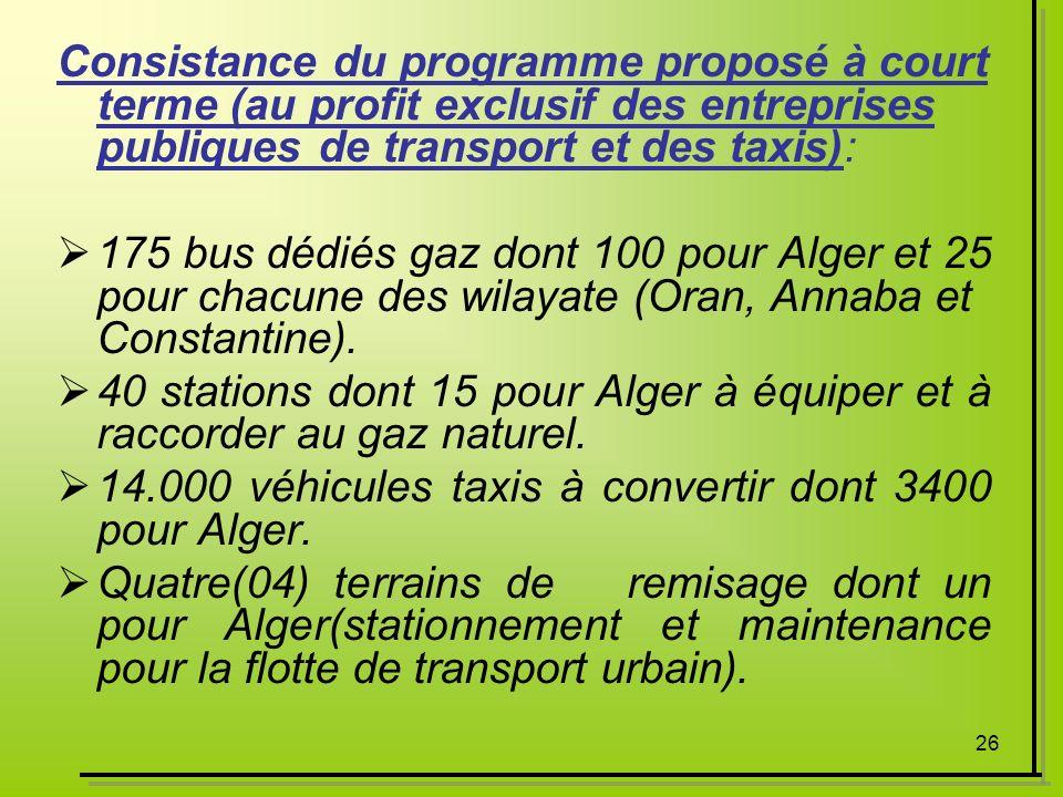 26 Consistance du programme proposé à court terme (au profit exclusif des entreprises publiques de transport et des taxis): 175 bus dédiés gaz dont 10