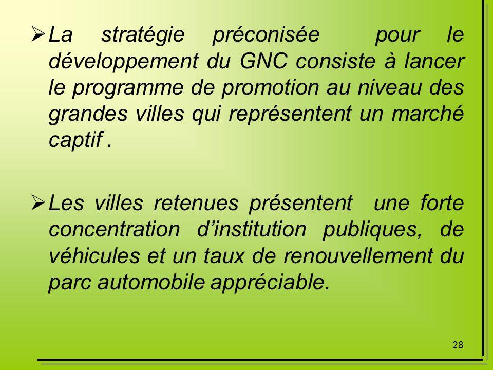 28 La stratégie préconisée pour le développement du GNC consiste à lancer le programme de promotion au niveau des grandes villes qui représentent un m