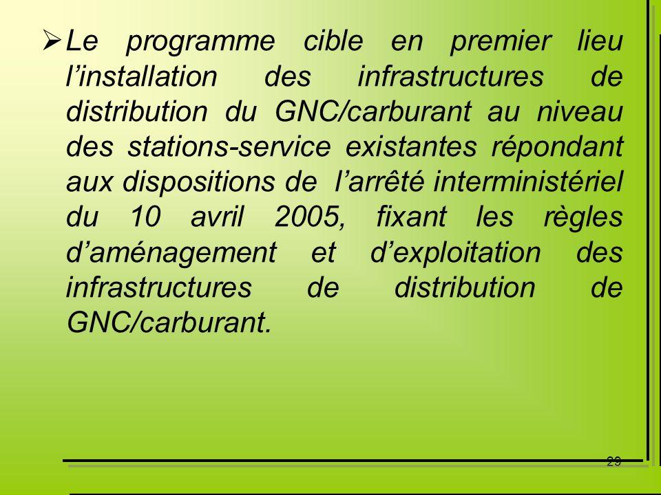 29 Le programme cible en premier lieu linstallation des infrastructures de distribution du GNC/carburant au niveau des stations-service existantes rép
