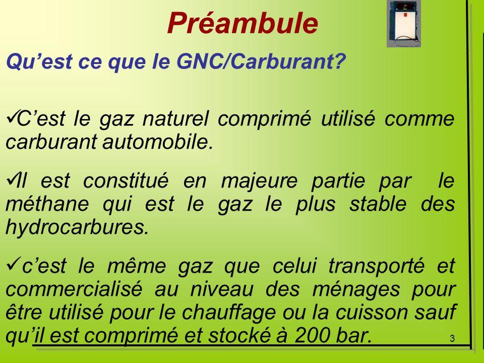 3 Quest ce que le GNC/Carburant? Cest le gaz naturel comprimé utilisé comme carburant automobile. Il est constitué en majeure partie par le méthane qu