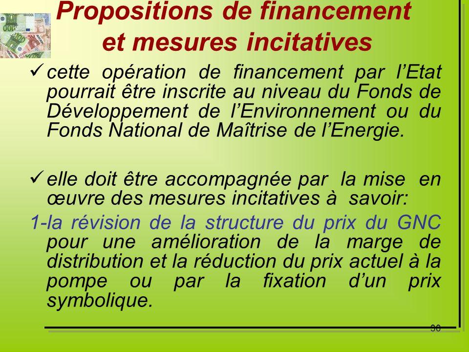 30 Propositions de financement et mesures incitatives cette opération de financement par lEtat pourrait être inscrite au niveau du Fonds de Développem