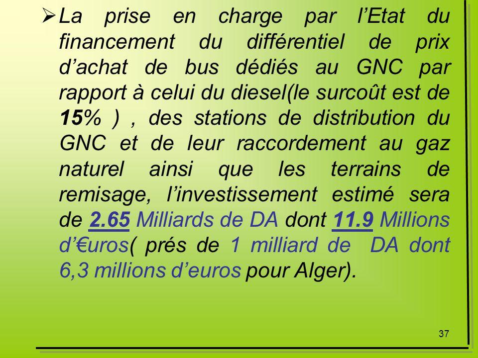 37 La prise en charge par lEtat du financement du différentiel de prix dachat de bus dédiés au GNC par rapport à celui du diesel(le surcoût est de 15%