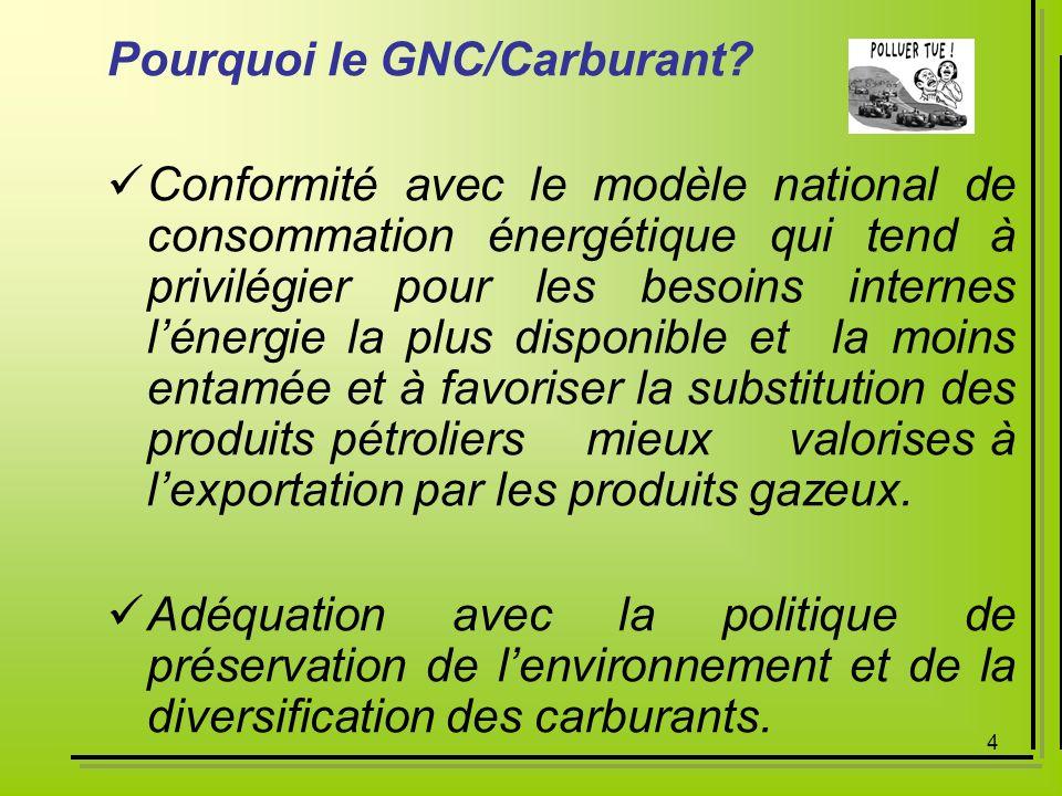 4 Pourquoi le GNC/Carburant? Conformité avec le modèle national de consommation énergétique qui tend à privilégier pour les besoins internes lénergie