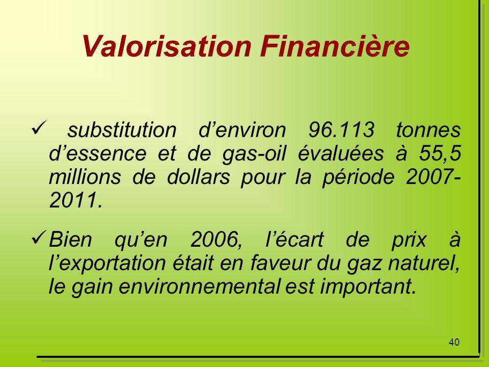 40 Valorisation Financière substitution denviron 96.113 tonnes dessence et de gas-oil évaluées à 55,5 millions de dollars pour la période 2007- 2011.