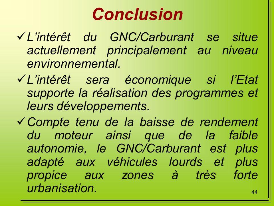 44 Conclusion Lintérêt du GNC/Carburant se situe actuellement principalement au niveau environnemental. Lintérêt sera économique si lEtat supporte la
