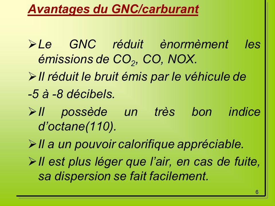 6 Avantages du GNC/carburant Le GNC réduit ènormèment les émissions de CO 2, CO, NOX. Il réduit le bruit émis par le véhicule de -5 à -8 décibels. Il