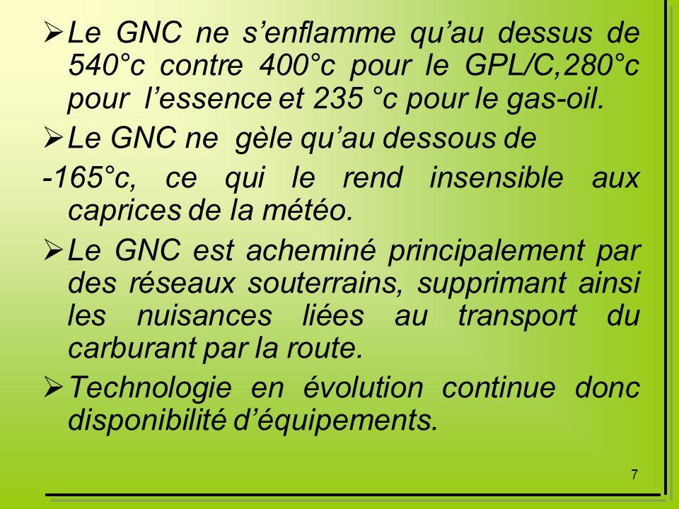 7 Le GNC ne senflamme quau dessus de 540°c contre 400°c pour le GPL/C,280°c pour lessence et 235 °c pour le gas-oil. Le GNC ne gèle quau dessous de -1