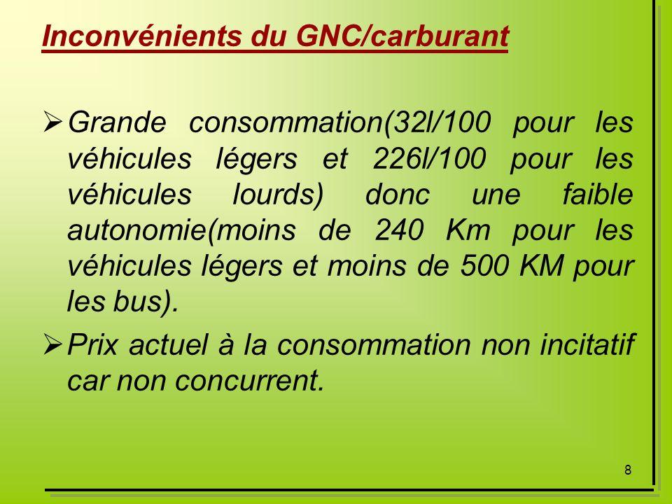 8 Inconvénients du GNC/carburant Grande consommation(32l/100 pour les véhicules légers et 226l/100 pour les véhicules lourds) donc une faible autonomi