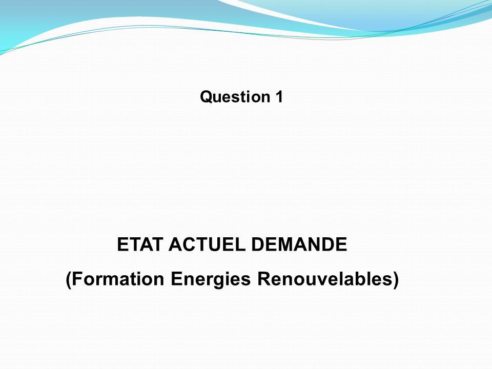 ETAT ACTUEL DEMANDE (Formation Energies Renouvelables) Question 1
