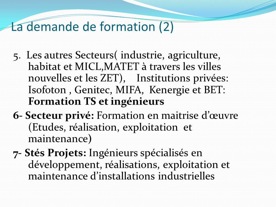 5. Les autres Secteurs( industrie, agriculture, habitat et MICL,MATET à travers les villes nouvelles et les ZET), Institutions privées: Isofoton, Geni